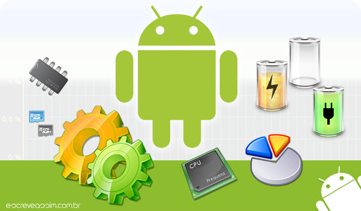 android-assistent