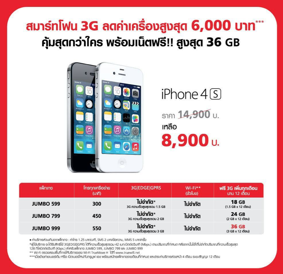 iPhone 4s 8900 th