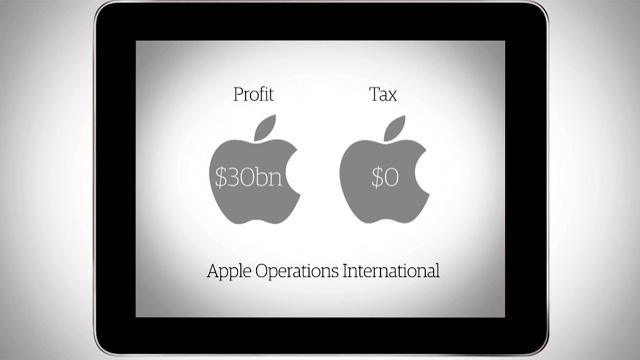 Apple graphic profit tax