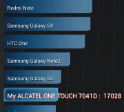 Review-Alcatel-Pop-C7-SpecPhone 034