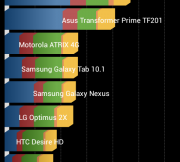 Review-Alcatel-Pop-C7-SpecPhone 037