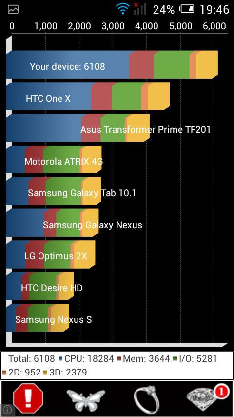 Review Alcatel Pop C7 SpecPhone 037