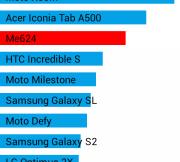 Review-Alcatel-Pop-C7-SpecPhone 038