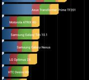 Review-Lenovo-S660-SpecPhone 044