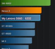 Review-Lenovo-S660-SpecPhone 046