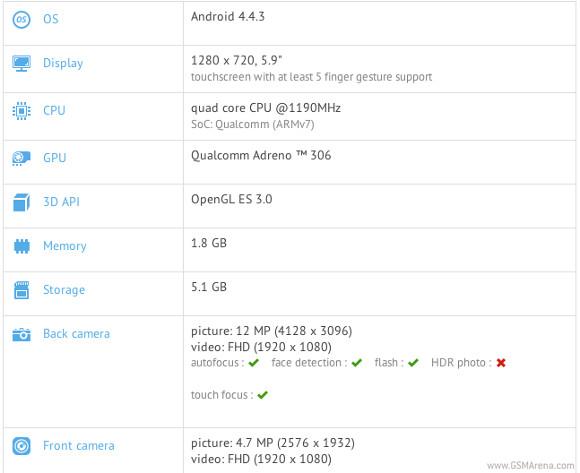 สเปคหลุด Samsung Galaxy Mega 2 บน GFXBench