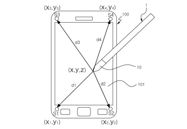 Samsung จดสิทธิบัตรใหม่ บน Galaxy Note S Pen คาดอาจมีลุ้นเจอกันใน Note 4