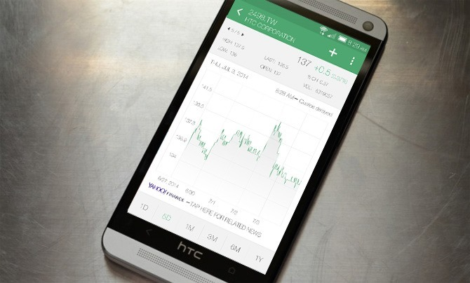 htc-q2-2014-earnings