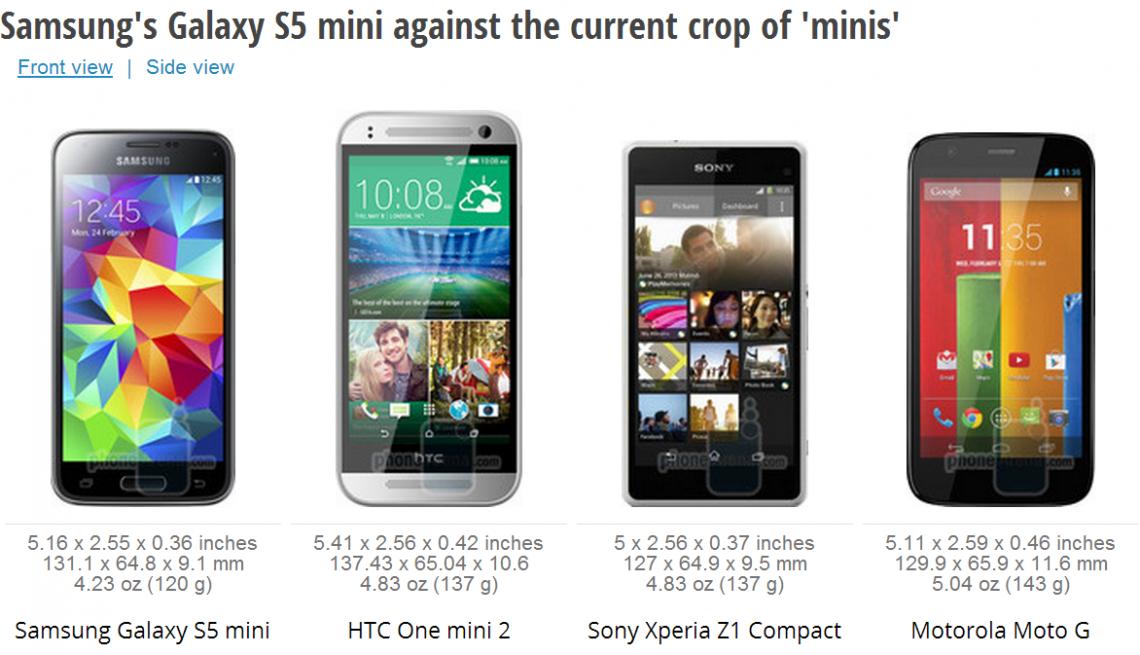 เทียบกันจะๆ Samsung Galaxy S5 mini ปะทะ รุ่น mini ของเรือธงค่ายอื่น ปรากฎเล็กสุดในทุกรุ่น