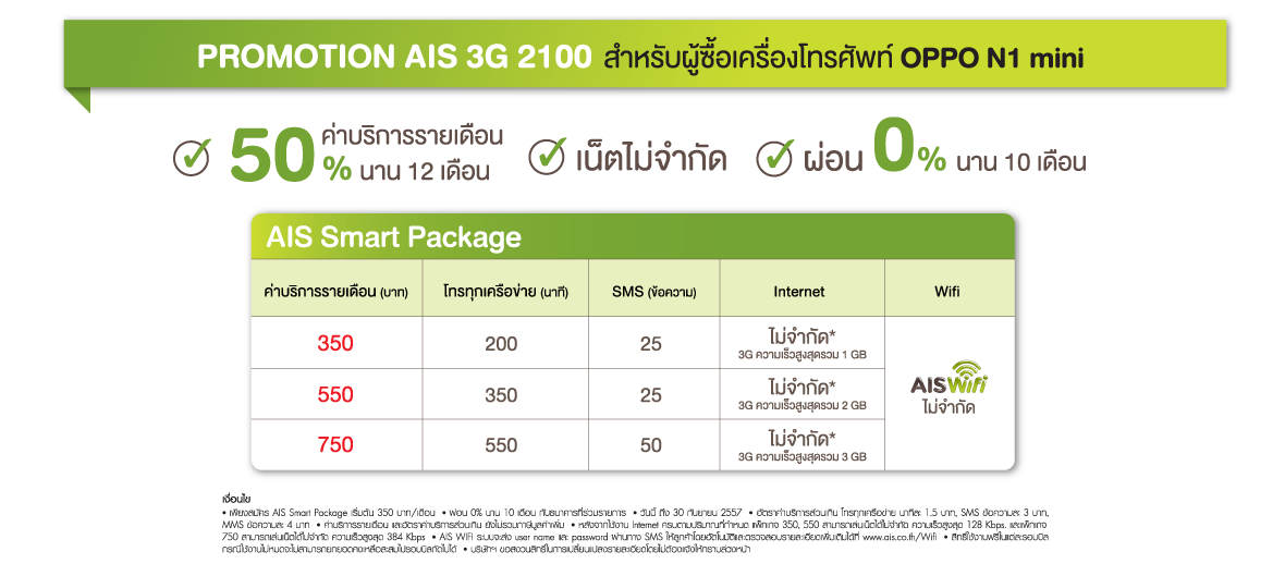 Promotion N1 Mini-crop AIS