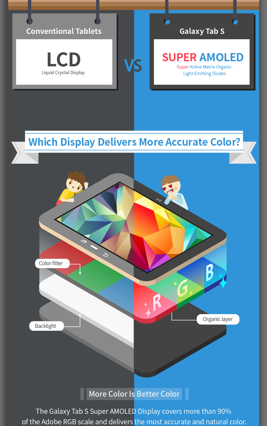 Samsung-Super-AMOLED-infographic-06