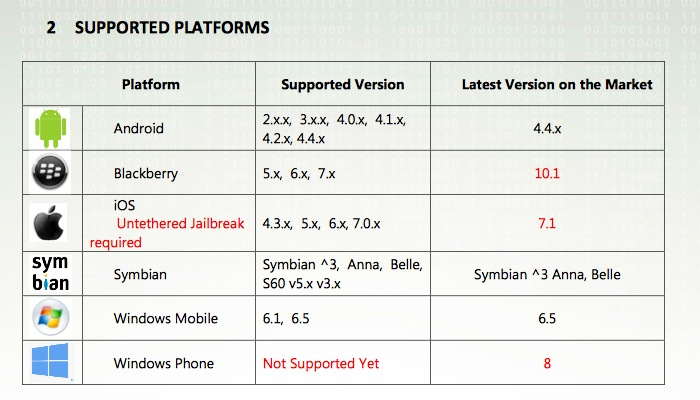 finspy-mobile.1.081114