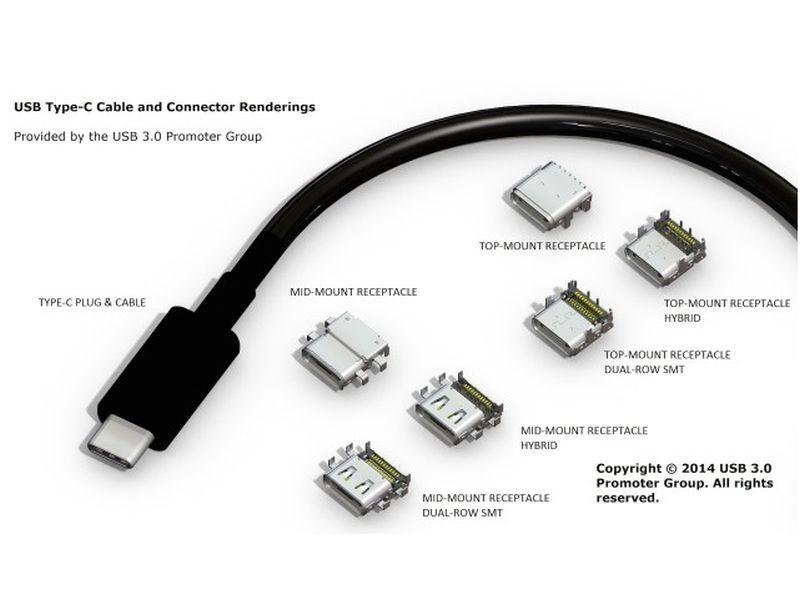 มาตรฐานใหม่กับ USB Type-C บางลง เล็กลง แถมเสียบกลับด้านได้แล้วด้วย