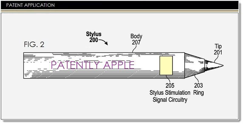 Apple ยังคงพัฒนา Stylus ของตัวเองต่อไป ล่าสุดมีสิทธิบัตรแล้วกว่า 30 ฉบับ