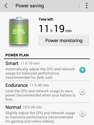 Power Saving Ascend G6