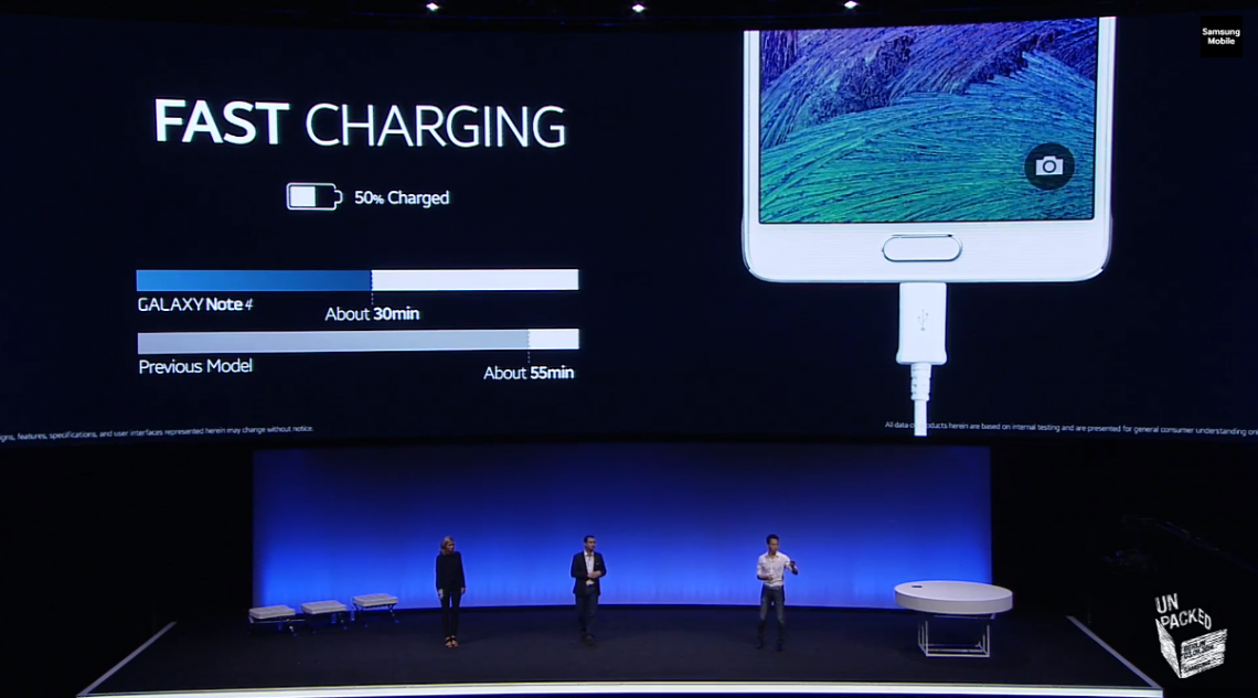 OPPO เย้ย Samsung บอกฟีเจอร์ชาร์จไวของ Galaxy Note 4 ก็งั้นๆ Find 7 ยังทำได้ดีกว่าอีก !!