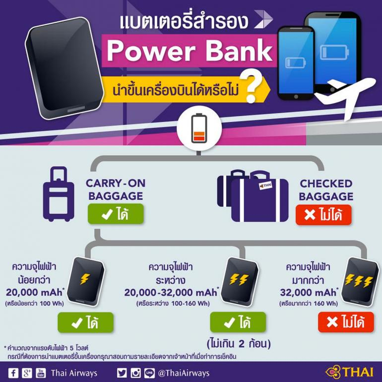 Thai airways powerbank