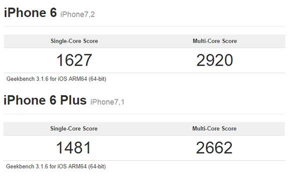 ผลการ Benchmark ของ iPhone 6 และ iPhone 6 Plus ออกมาแย้ววว