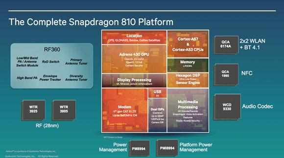 Vivo Xplay 5 อาจจะเป็นสมาร์ทโฟนตัวแรกที่มาพร้อม Snapdragon 810
