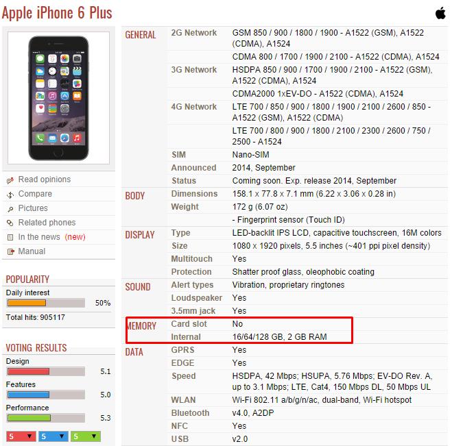 iPhone 6 Plus Ram 2 GB