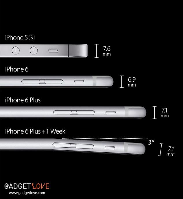 มาดูงานแซะต่างๆ กัน งานนี้ iPhone 6 งอได้โดนแซวเละ