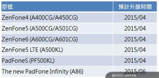 The-Asus-ZenFone-line