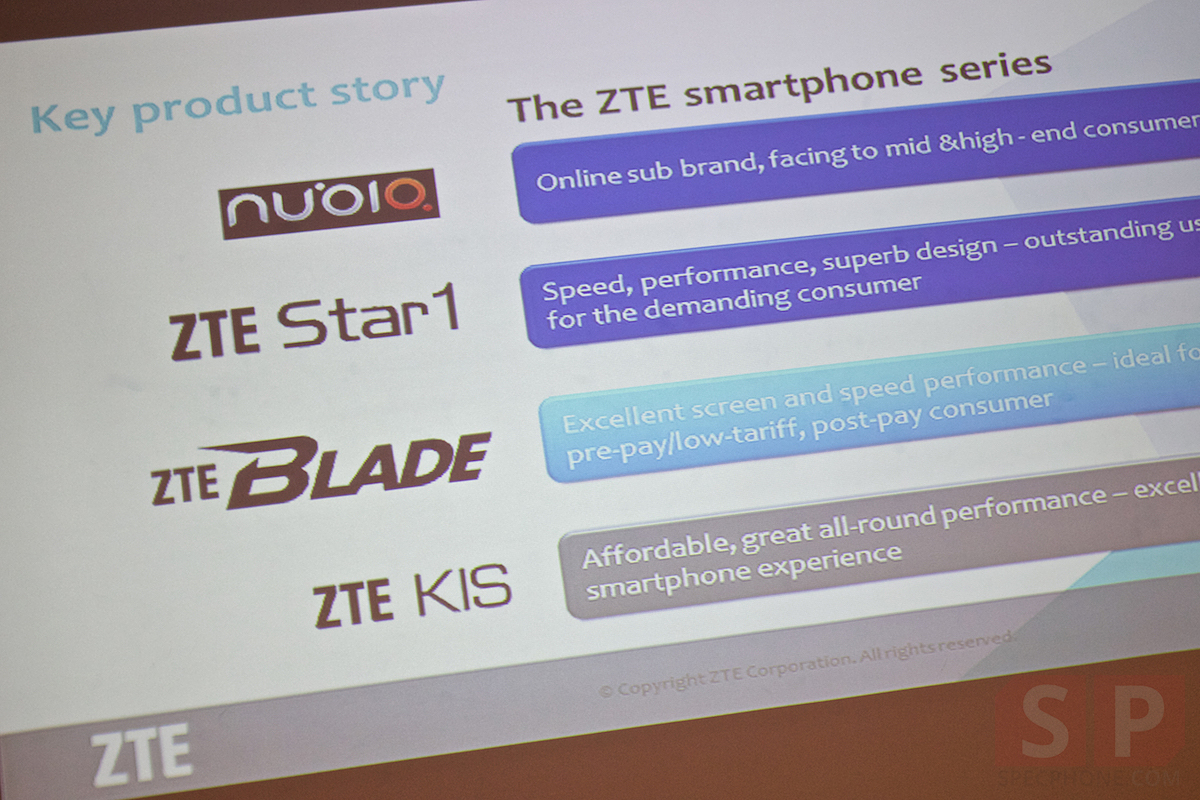 ZTE-Mini-Launching-Event-Blade-Vec-Star-1-SpecPhone 063
