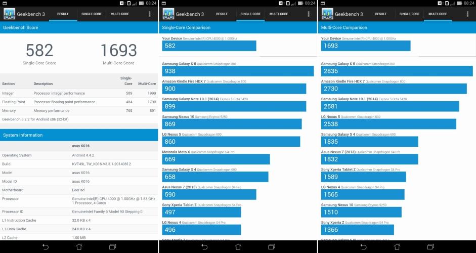 asus-fonpad-8-fe380cg-geekbench-benchmark