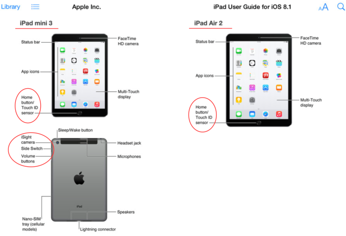 ไม่ต้องลุ้นแล้ว Apple เผลอหลุดคู่มือ iPad Air 2 และ iPad mini 3 เผยมี Touch ID ทั้งคู่จริง