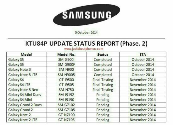 samsung-update-timetable