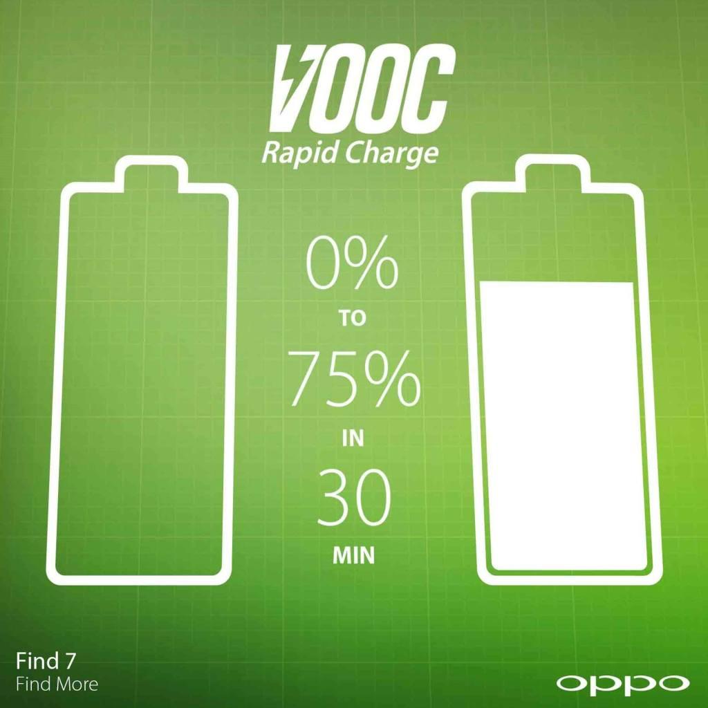 005_Oppo Find 7 VOOC
