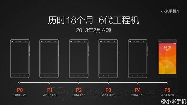 Xiaomi-mi52