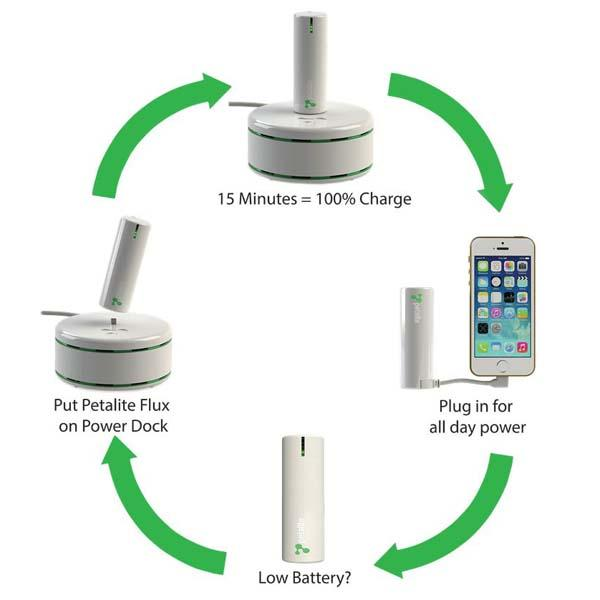 petalite_flux_portable_charger_fully_recharges_in_15_minutes_2