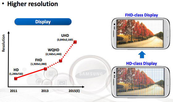 samsung display slide 1