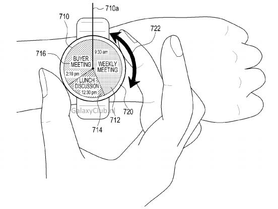 ไอเดียดี Samsung จดสิทธิบัตรการควบคุม SmartWatch ด้วยวงแหวนบนหน้าปัดนาฬิกา