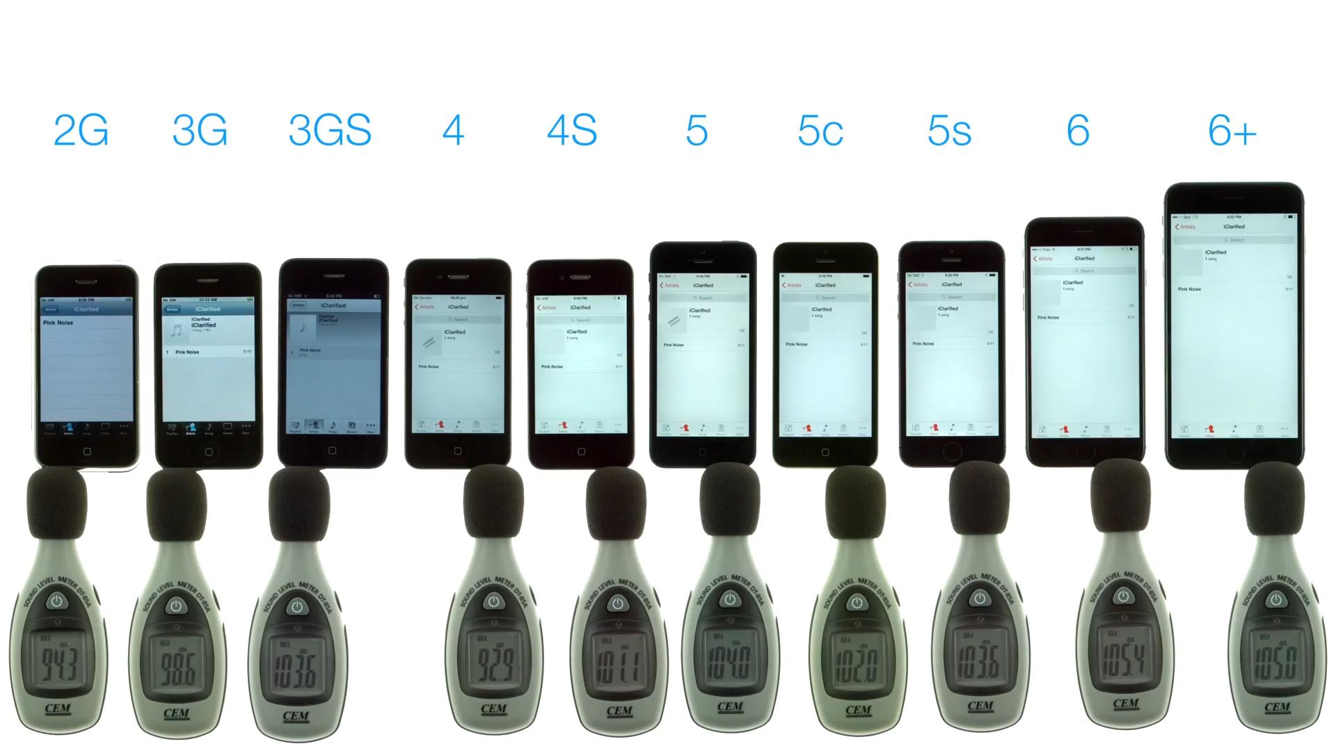 ทดสอบประสิทธิภาพลำโพง iPhone รุ่นไหนจะดังที่สุดมาดูกัน