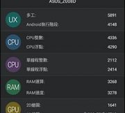 Asus-Zenfone-2-early-benchmark-results-3
