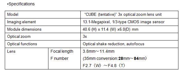cube-lens-2