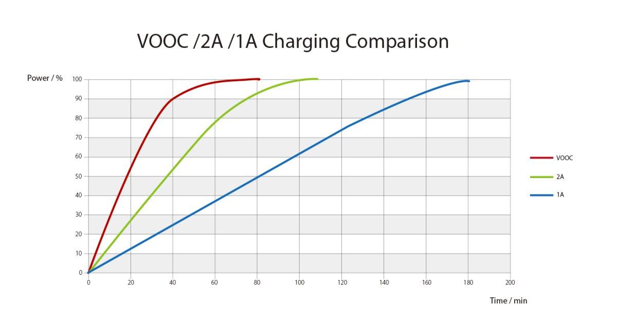 003_Charging Comparison