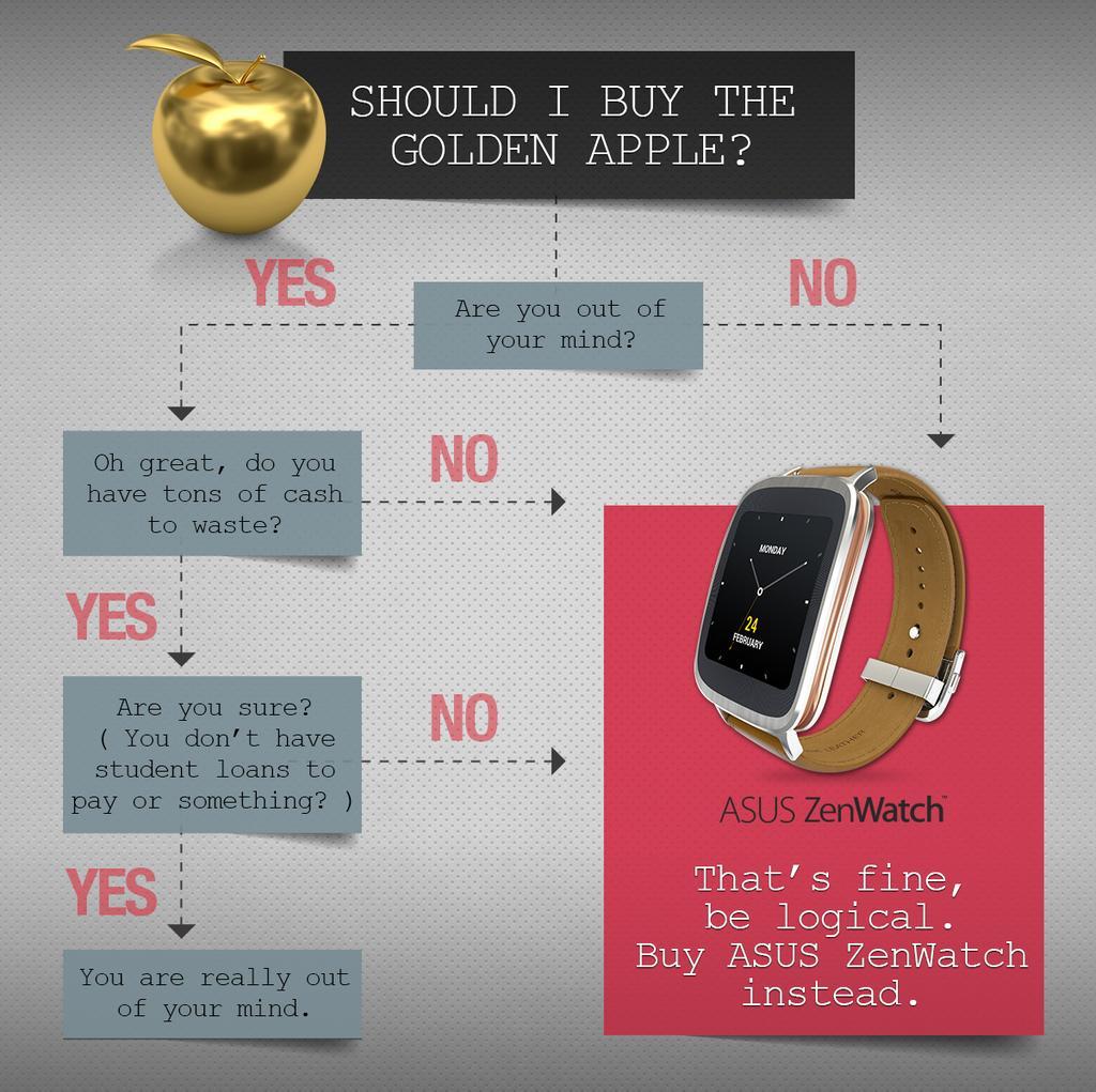 Asus เล่นแรง แซว Apple Watch Edition ว่าคนซื้อคงต้องบ้าไปแล้วแน่ๆ