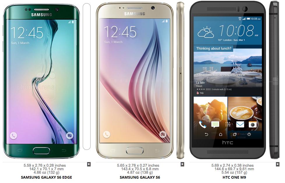 เทียบขนาด Samsung Galaxy S6 / S6 Edge / HTC One M9 / iPhone 6 และตัวท็อปรุ่นอื่น จะได้รู้ว่าใหญ่แค่ไหน !!