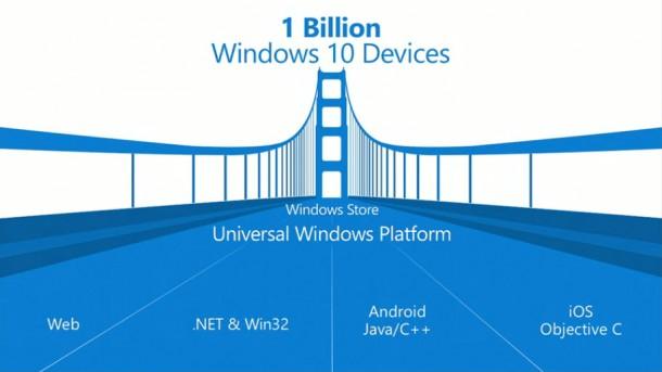 Windows1-610x343