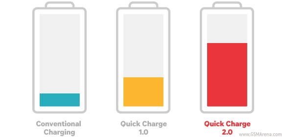 002_Quick Charge 2.0
