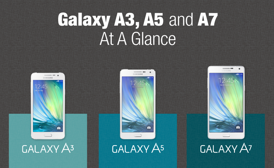 Infographic Galaxy A3 A5 and A7 At A Glance main