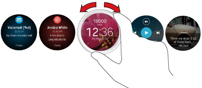 เผยแล้ว Samsung The next Gear ถึงการดีไซน์และการพัฒนาแบบใหม่
