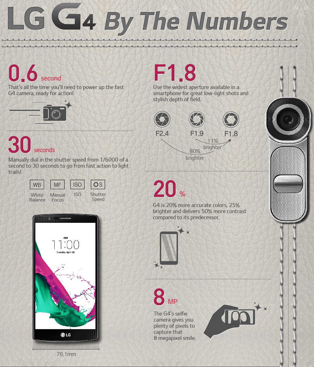 g4-infographic