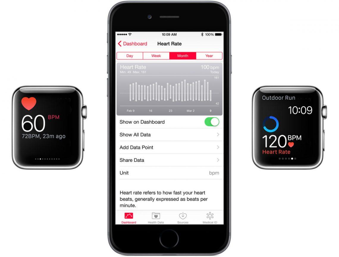 Apple ออกมาเคลียร์ Watch OS 1.0.1 จะจับอัตราการเต้นของหัวใจทุก 10 นาที แต่จะไม่จับถ้าหากแขนยังมีการเคลื่อนไหวอยู่