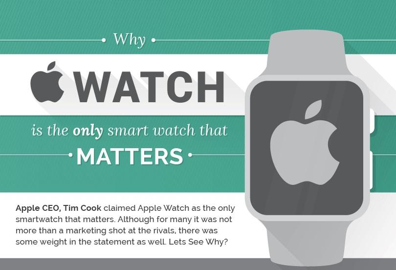 ภาพ InfoGraphic ที่จะชี้ให้คุณเห็นว่า Apple Watch คือคุณค่าที่คุณคู่ควร