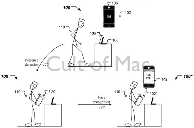 ไม่แน่ iPhone รุ่นหน้าอาจจะปลดล็อคได้ด้วยใบหน้าของเราเอง