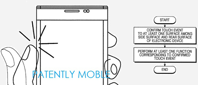 คาด Samsung อาจจะทำให้เราสั่งการสมาร์ทโฟนได้จากการสัมผัสที่หลังเครื่อง ต่อยอดจากรุ่นจอโค้งในปัจจุบัน